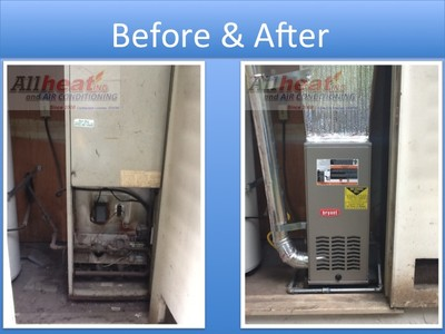 Furnace Replacement in San Jose, CA